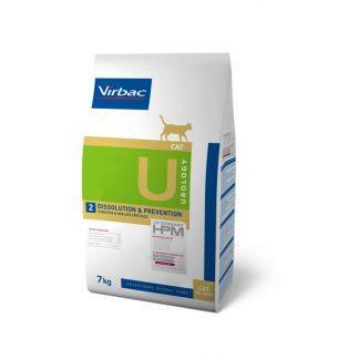 Cat Urology Dissolution Prevention